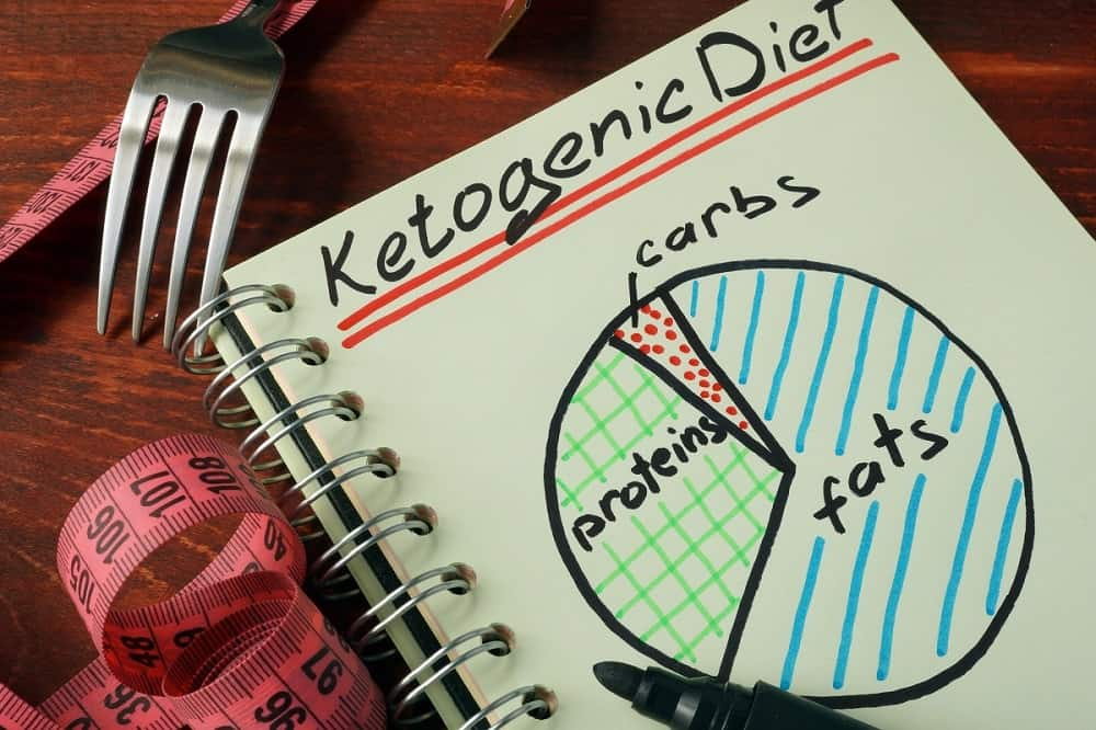 So-you-want-to-go-KETO-What-you-need-to-know