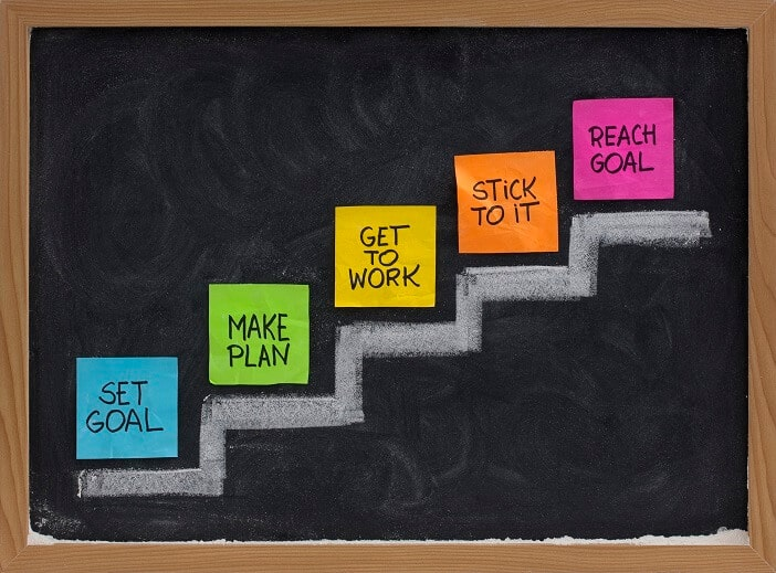 Blogging goals in step from setting goals for success.